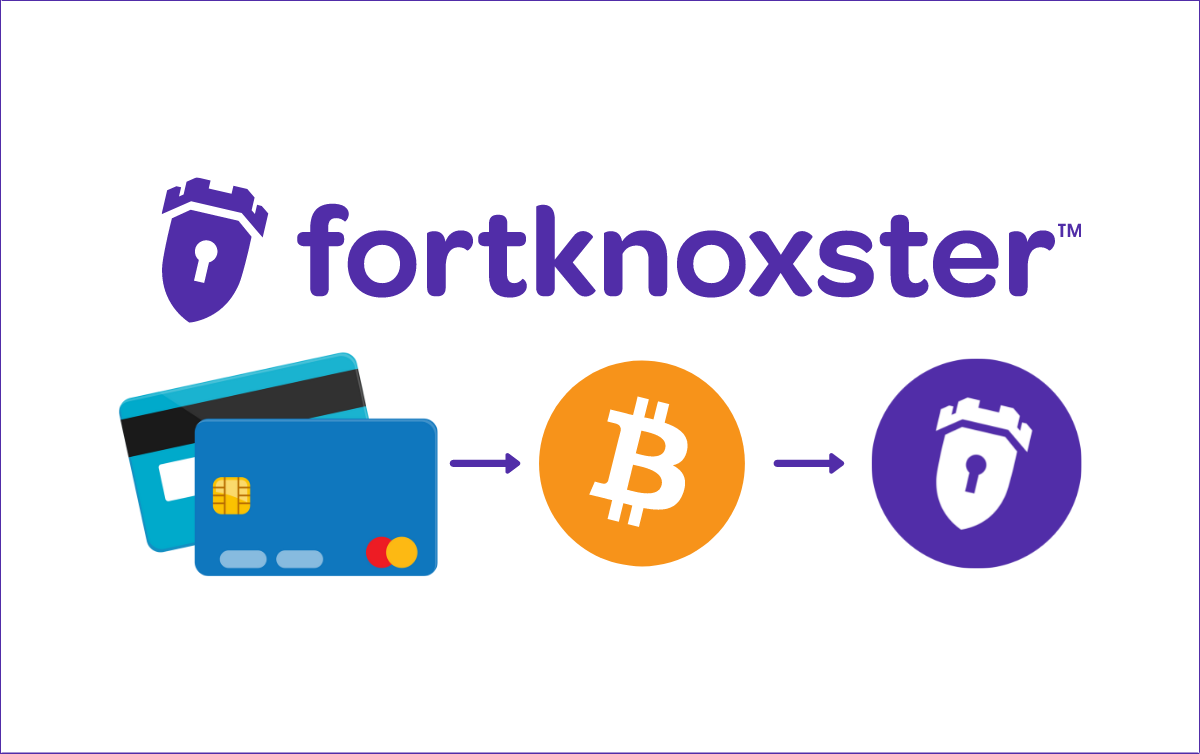 how-to-buy-FKX